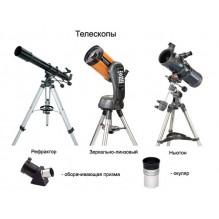 Какой купить телескоп?